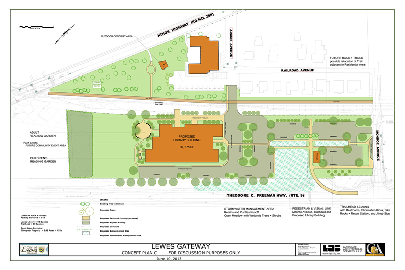 Lewes Gateway Master Plan Concept Approved